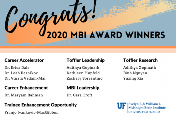 Congrats to MBI Award Winners